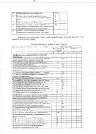 Отчет по производственной практике в мини гостинице