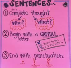 Complete Sentence Anchor Chart Sentences Lessons Tes Teach