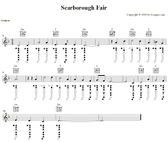D Recorder Finger Chart Soprano Recorder Songs Scarborough Fair In D Minor