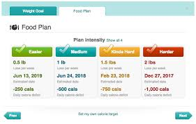 fitbit calorie deficit calculation always consult with your doctor before starting any weight loss