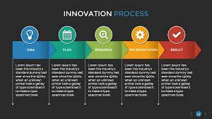 Innovation Presentation Template Animated Energy Innovation ...