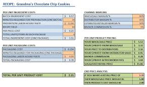 Small Food Business Food Product Cost Pricing Calculator
