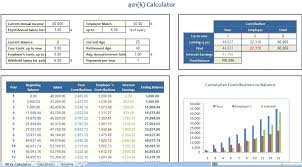 Excel Retirement Calculator Spreadsheet Ira Spreadsheet Roth Ira Excel Spreadsheet Kundo Co