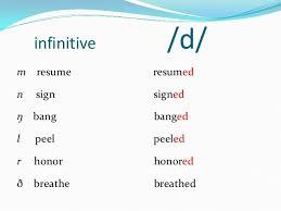 Resume Pronunciation