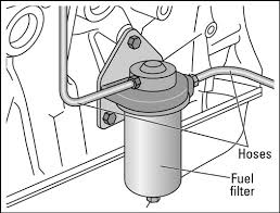 how do diesel engines work dummies a diesel fuel filter