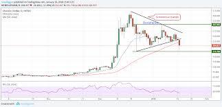 Mining Chart Most Trustworthy Bitcoin Mining Software Bitcoin Days