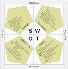 swot analysis sm jpg nike swot analysis example