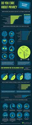 infographic do you care about privacy on your cell phone the infographic do you care about privacy on your cell phone