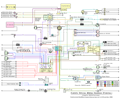 renault wiring diagram pdf renault wiring diagrams online radio wiring diagram renault wiring diagrams online