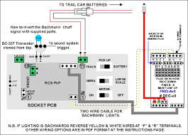 remote control systems home ideally binding the tx rx together is done before installing the rx into the dec u decoder part this can be done any regular