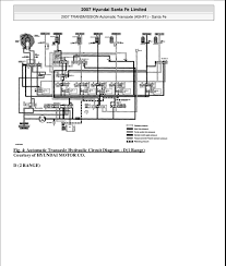 automatic transmission wiring diagram unique auto transmission a5 automatic gearbox wiring diagram auto transmission a5 hf1 this specific photograph (automatic transmission wiring diagram