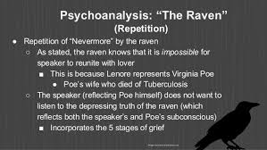 the raven s demons the psychoanalytic relationship between edgar all 10