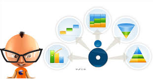 presentation charts and graphs oomfo make awesome 2d and 3d charts for presentations