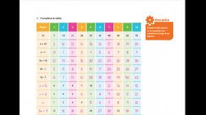 Catálogo de libros de educación básica. Libro De Matematicas Contestado 1 De Secundaria 2019 Libros Favorito