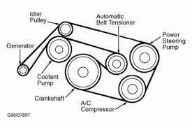 2000 ml320 wiring diagram car wiring diagram download moodswings co Ml320 Wiring Diagram hino wiring diagram hino free download electrical wiring diagram 2000 ml320 wiring diagram 2000 gmc 4l60e wiring diagrams likewise toggle switch spring 2000 ml320 radio wiring diagram