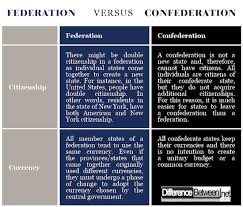 Difference Between Federation And Confederation Difference