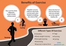 benefit of doing exercise essay cause and effect essay on school benefit of doing exercise essay
