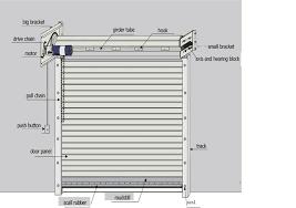 industrial garage door dimensions. Industrial Garage Door Dimensions Modren Inspiration For Design