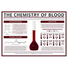 Chemistry Wall Charts Charts Posters