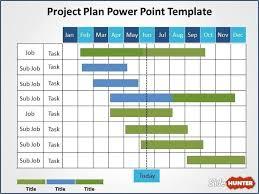 Best Gantt Chart Template For Excel Thuetool Info
