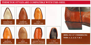 Nocona Boot Toe And Heel Charts