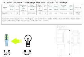 12v Automotive Bulb Chart 12v Wedge Base Led Light Bulbs Jabell Com Co