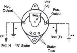 caterpillar alternator wiring diagram caterpillar letrika alternator wiring diagram wiring get image about