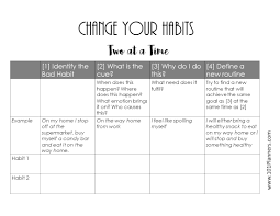 Weight Loss Worksheets 30 Day Weight Loss Challenge Ideas With Free Printables