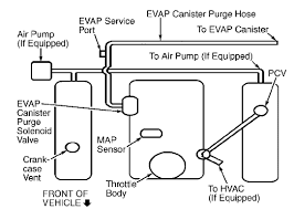 vacuum hose routing diagram chevy vacuum image where can i vacuum hose routing diagram for 2002 blazer on vacuum hose routing diagram