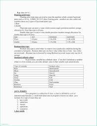 Resume Formats For Fresher New Resume Freshers Format Sample Resume