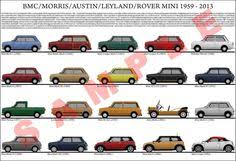 Bmw Mini Colour Chart Bmw Mini Cooper Colour Chart New Mini Electric Prototype Review