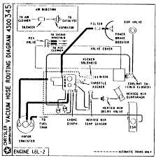 2005 pt cruiser radio wire diagram wiring diagram for car engine pontiac wiring diagrams