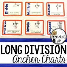 Long Division Process Chart Steps For Long Division Anchor Charts