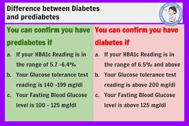 diabetic blood sugar chart type 2 diabetes blood sugar level chart chart3 paketsusudomba co