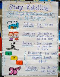 Retelling Strategies For Students
