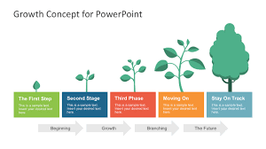 Growth Concept Powerpoint Template