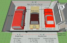 average size 2 car garage average 2 car garage dimensions garage has many styles and sizes of garages to for the home car garage cars and average size 2 car