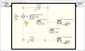5 representing damping and stiffness (control design and Loc Wiring Diagram create wires 1 5 as indicated in the following image loc wiring diagram