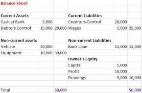 basic balance sheet help classified balance sheet unit 1 accounting