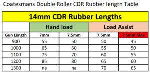 Coatesman Double Roller Cdr V1 2