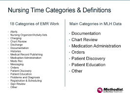 Medical Chart Review Jobs For Nurses The Next Frontier Of Understanding Nursing Time In The Emr