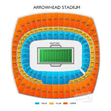 Arrowhead Seating Map Arrowhead Stadium Virtual Seating