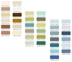 what color to paint my roomWHAT COLOR SHOULD I PAINT MY ROOM WHAT COLOR MUST HAVE THE WALLS
