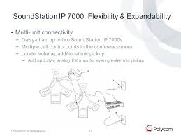 polycom, inc all rights reserved polycom conference phones polycom soundstation 2w manual at Polycom Soundstation Wiring Diagram