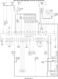wiring diagram 1997 dodge ram 1500 trusted wiring diagram \u2022 2001 Dodge Ram Wiring Diagram 0996b43f8023126e 1997 dodge ram 1500 alternator wiring diagram 7 rh natebird me 1997 dodge ram 1500 wiring harness diagram 1997 dodge ram 1500 starter