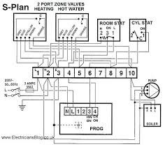 honeywell zone valves honeywell zone valves valve wiring diagram motor v8043e1012 internal