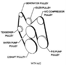 305 chevy engine belt diagram 305 automotive wiring diagrams
