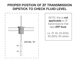 Checking Changing The Oil On Your Zf Marine Transmission
