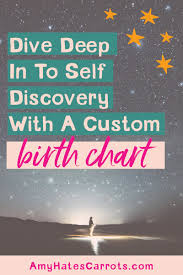 Birth Chart Get A Blueprint Of Your Soul