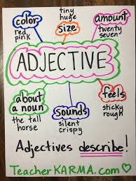 Adjective Anchor Chart Teacherkarma Com Grammar Anchor